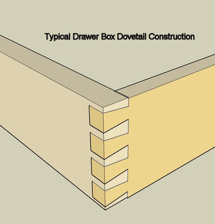 Drawer joint